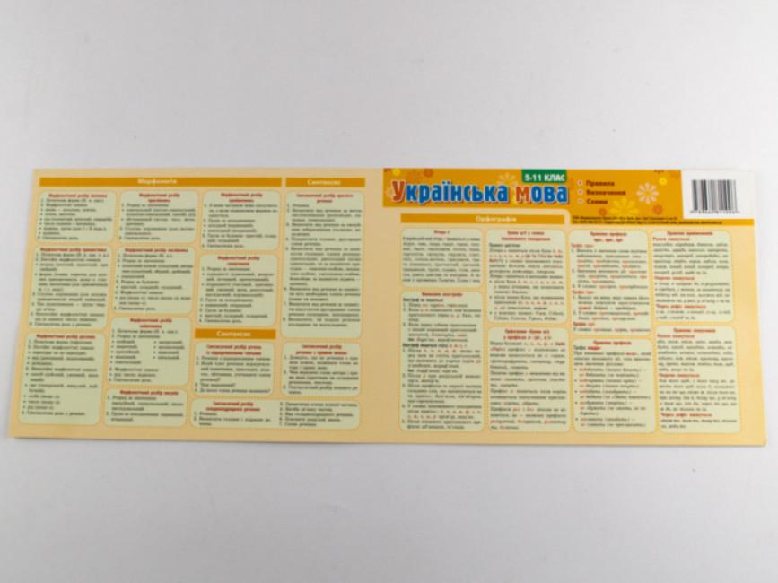 Картонка-підказка. Українська мова. Правила. 5-11 класи