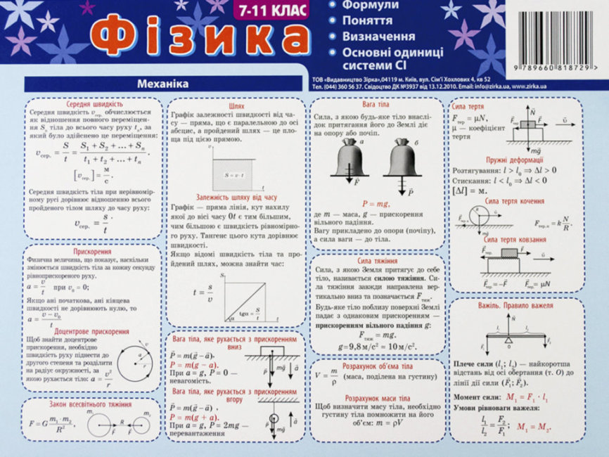 Картонка-підказка. Фізика. 7-11 класи