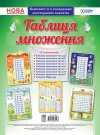 НУШ Комплект плакатів 'Таблиця множення'