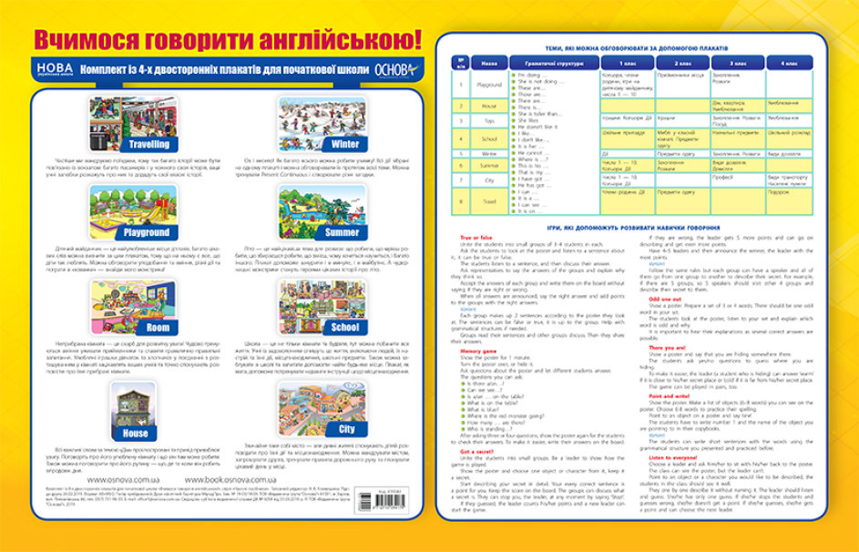 Learn to speak English! Вчимося говорити англійською! Комплект плакатів для початкової школи