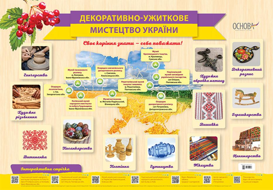 Плакат 'Декоративно-ужиткове мистецтво України'