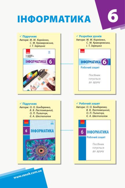 Інформатика. 6 клас. Календарно-тематичний план з урахуванням компетентнісного потенціалу предмета