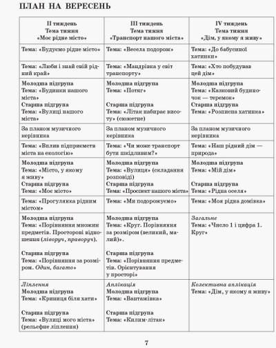 Сучасна дошкільна освіта. Розгорнутий календарний план. Різновікові групи (4–6 років). Вересень