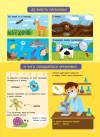 Дітям про науку. Біологія