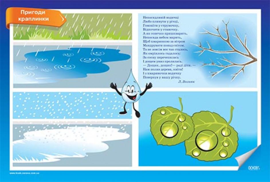 НУШ Комплект плакатів А3 «Ранкові зустрічі. 1 клас»
