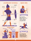 Енциклопедія хоробрих воїнів