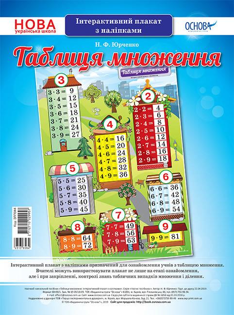 НУШ Таблиця множення. Інтерактивний плакат з наліпками