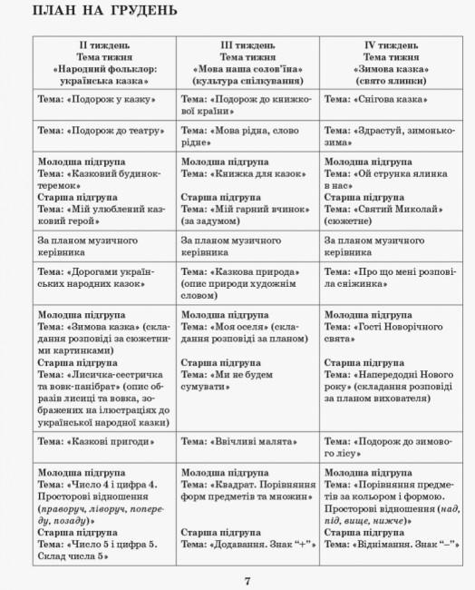 Розгорнутий календарний план. Різновікові групи (4–6 років). Грудень