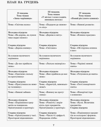 Розгорнутий календарний план. Різновікові групи (3–5 років). Грудень. Серія «Сучасна дошкільна освіта»
