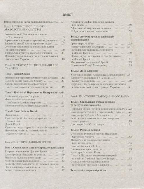Тестовий контроль результатів навчання. Всесвітня історія. Історія України. 6 клас
