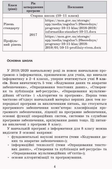 Інформатика. 5–11 класи: навчальні програми, методичні рекомендації про викладання навчальних предметів у ЗЗСО у 2019/2020 н. р., орієнтовні вимоги до оцінювання навчальних досягнень учнів