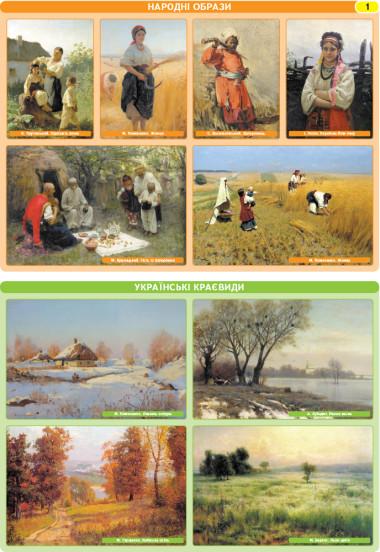 НУШ Плакати. Мистецтво України. Наочність для 1–4 класів