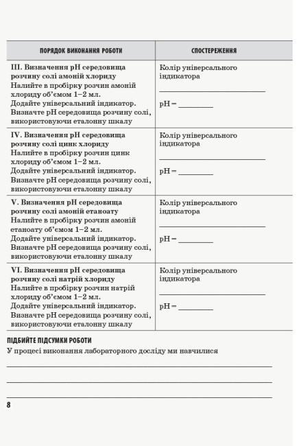 Хімія (рівень стандарту). 11 клас. Зошит для лабораторних дослідів і практичних робіт