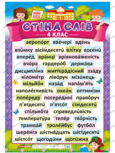 НУШ Плакат. Стіна слів. 4 клас