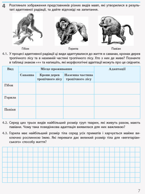 Біологія і екологія (рівень стандарту). 11 клас. Робочий зошит