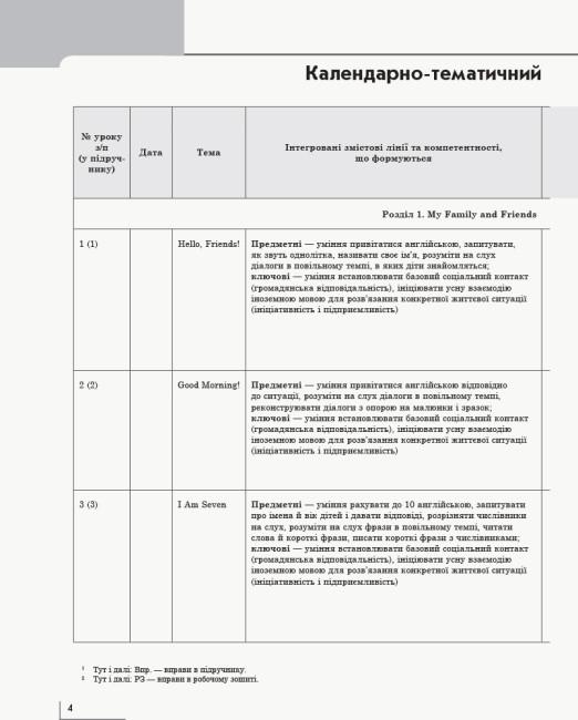 НУШ Англійська мова. 2 клас. Календарно-тематичний план з урахуванням компетентнісного потенціалу предмета (до підручника «Англійська мова. 2 клас. Start Up!»)