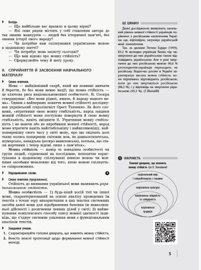 Українська мова (рівень стандарту). 11 клас. Розробки уроків для ЗЗСО з навчанням українською мовою
