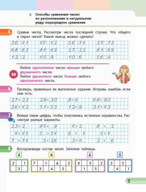 НУШ Математика. 2 класс. Учебная тетрадь. В 4 частях. ЧАСТЬ 1