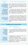 Рятівник 2.0. Основи правознавства у визначеннях, таблицях і схемах. 9 клас