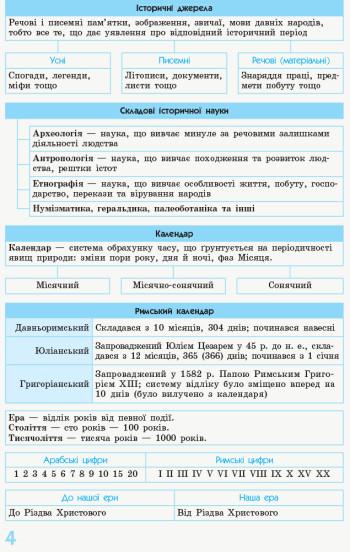 Рятівник 2.0. Всесвітня історія у визначеннях, таблицях і схемах. 6 - 7 класи