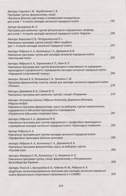 Збірник програм гуртків, факультативів, курсів за вибором із фізичної культури. Навчальні програми з 1 по 11 класи