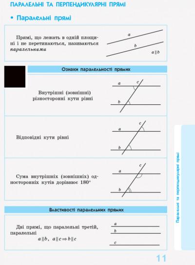 Рятівник 2.0. Геометрія в означеннях, таблицях і схемах. 7–11 класи