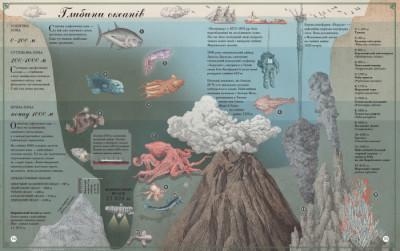 Найвища гора, найглибший океан
