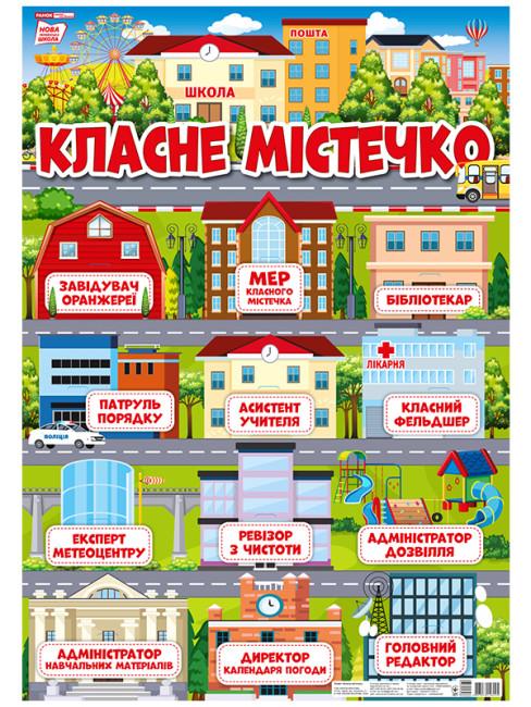 НУШ Плакат для оформлення класу. Класне містечко