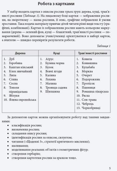 НУШ Досліджуємо світ рослин. Набір дидактичних матеріалів. 1-2 класи