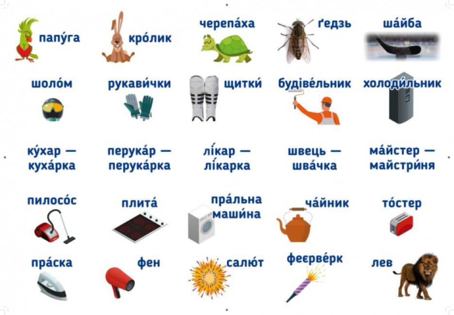 НУШ Ранкові зустрічі. Плакат. Стіна слів. 1-4 класи. Наочність нового покоління