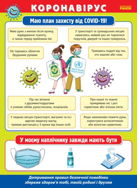 Плакати. Профілактика короновірусної інфекції в закладі загальної середньої освіти
