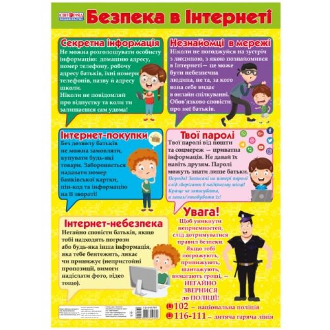 Плакат. Безпека в Інтернеті