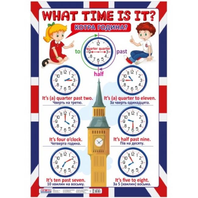 НУШ Плакат. Англійська мова. Час