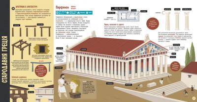 Про науку. Архітектура