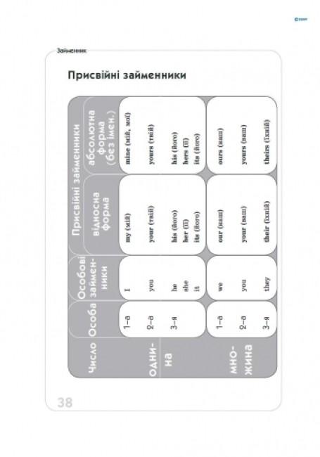 Англійська мова у таблицях і схемах (для учнів 5—11 класів та абітурієнтів)