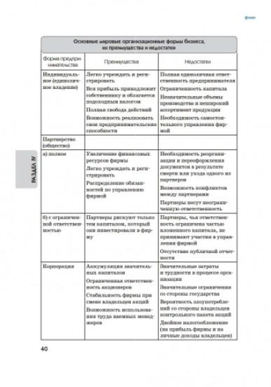 Основы экономики в определениях, таблицах и схемах (для учащихся 9 класса и абитуриентов)