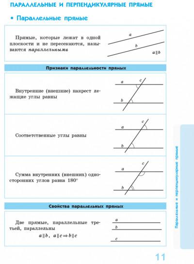 Спасатель. Геометрия в определениях, таблицах и схемах. 7-11 класс