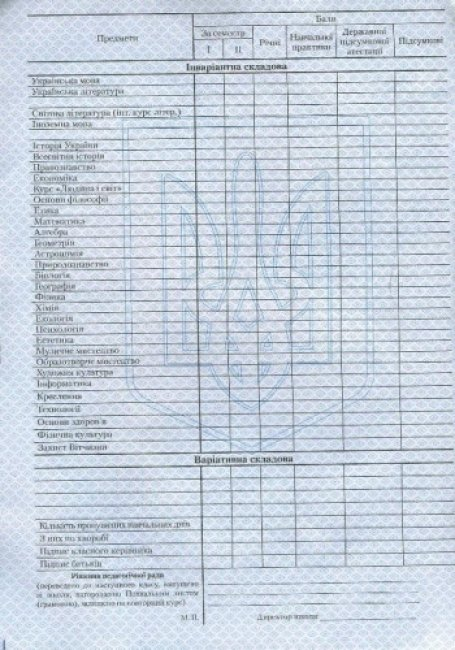 Табель навчальних досягнень та відвідування школи учнів 5—11  класів (з захисною сіткою)