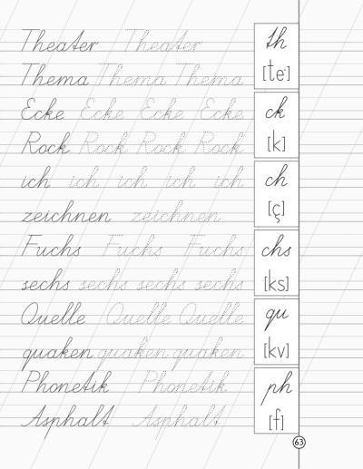 НУШ Німецька мова. 1-2 класи. Зошит-шаблон (до будь-якого підручника)