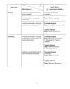 СУЧАСНА дошк. освіта: Розгор. календ. план. ТРАВЕНЬ. Різновікові групи 3-5 років (Укр)