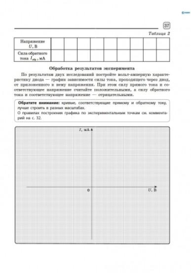 Физика. 11 класс. Тетрадь для лабораторных и практических работ. Академический уровень