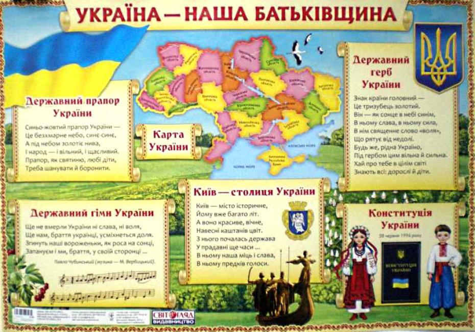 Україна – наша Батьківщина